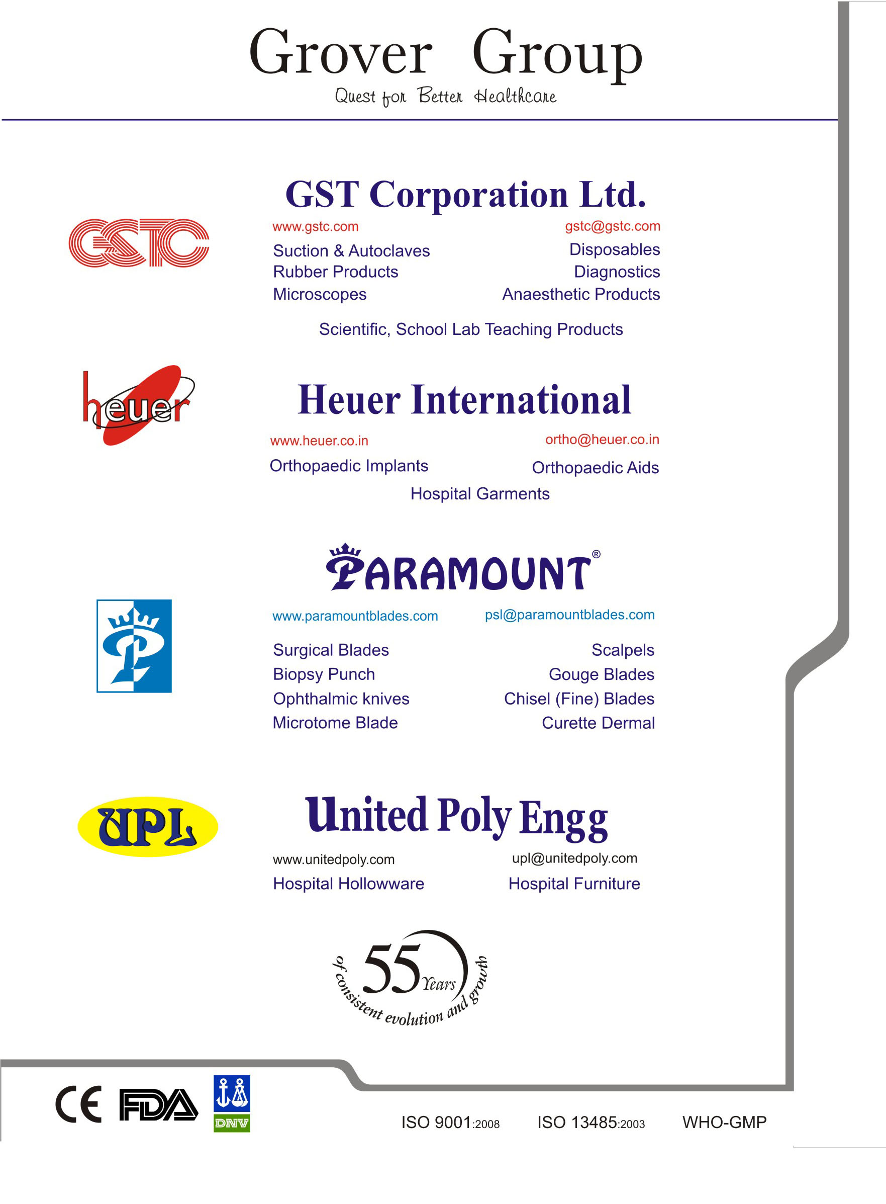 Grover Group-2